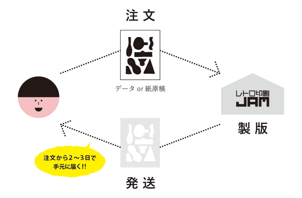 detail_1446_nagare